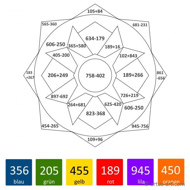 Fourth Grade Math Mandala