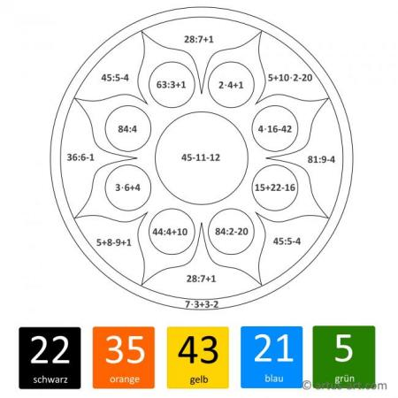 Multiplication And Division First Math Mandala