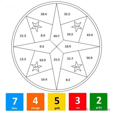 Simple Division Mandala